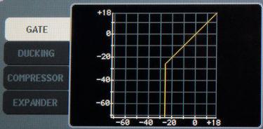 audio gating range